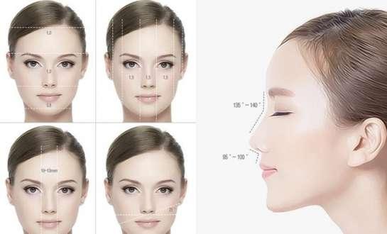 4 điểm khác biệt của nâng mũi cấu trúc